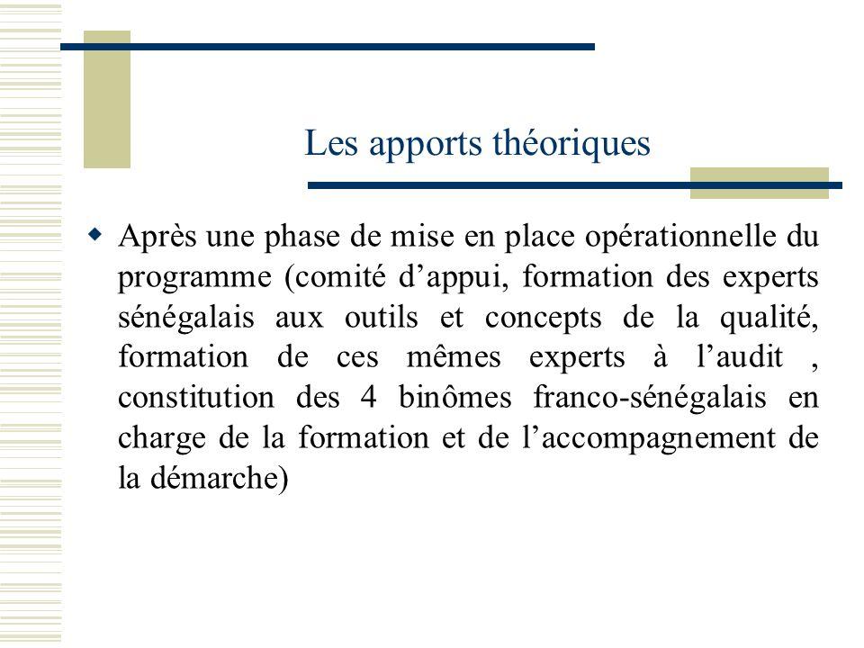 Les apports théoriques Après une phase de mise en place opérationnelle du programme (comité dappui, formation des experts sénégalais aux outils et con