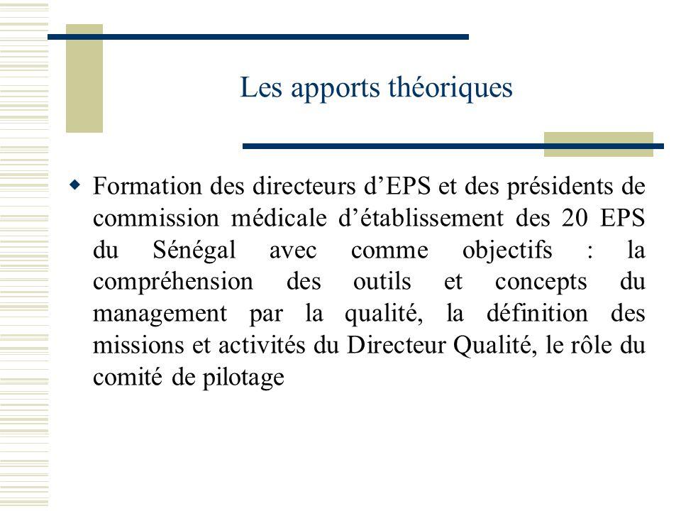 Les apports théoriques Formation des directeurs dEPS et des présidents de commission médicale détablissement des 20 EPS du Sénégal avec comme objectif