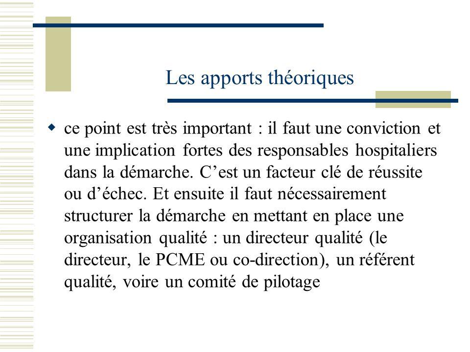 Les apports théoriques ce point est très important : il faut une conviction et une implication fortes des responsables hospitaliers dans la démarche.