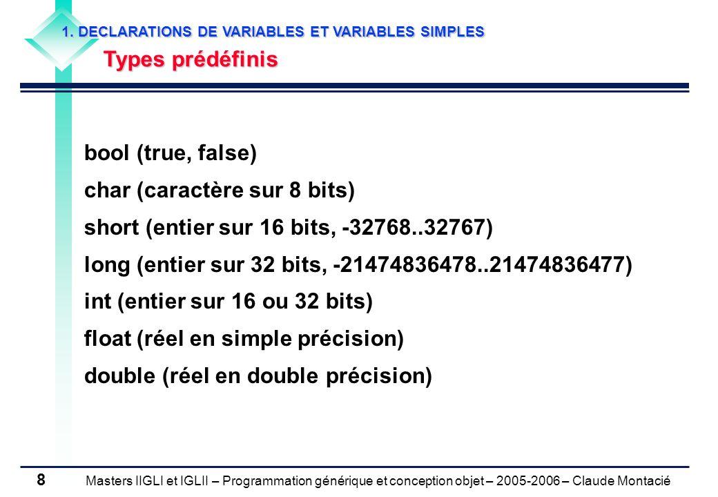 Masters IIGLI et IGLII – Programmation générique et conception objet – 2005-2006 – Claude Montacié 19 4.