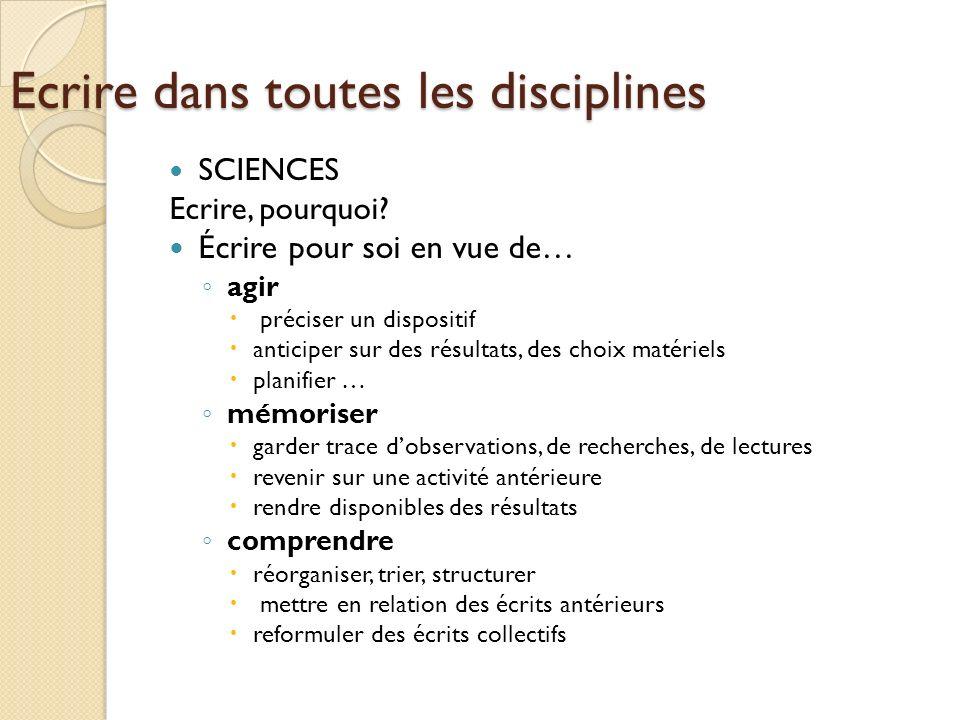 Ecrire dans toutes les disciplines SCIENCES Ecrire, pourquoi? Écrire pour soi en vue de… agir préciser un dispositif anticiper sur des résultats, des