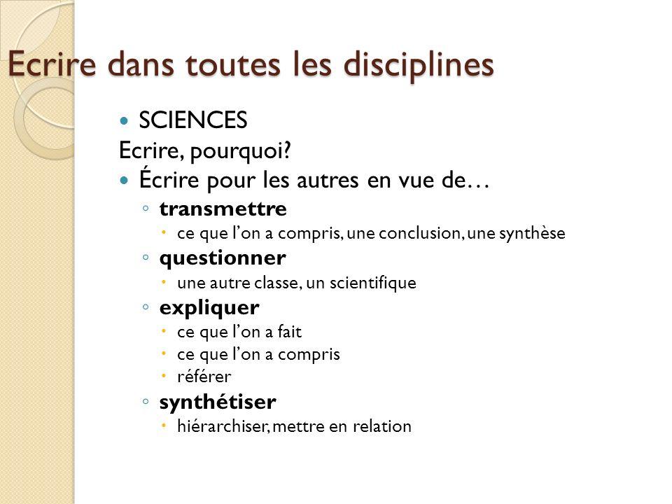Ecrire dans toutes les disciplines SCIENCES Ecrire, pourquoi? Écrire pour les autres en vue de… transmettre ce que lon a compris, une conclusion, une