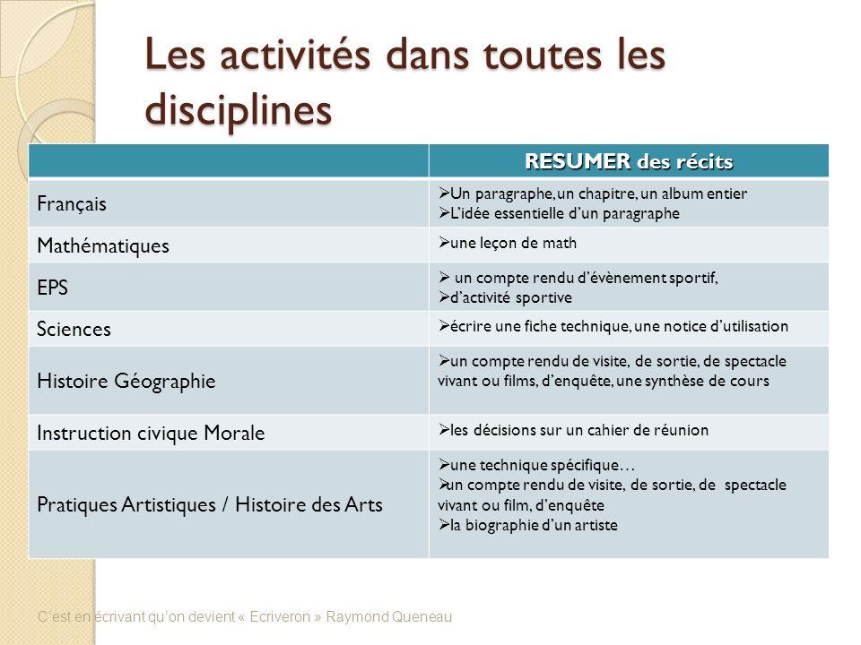 Les activités dans toutes les disciplines RESUMER des récits Français Un paragraphe, un chapitre, un album entier Lidée essentielle dun paragraphe Mat