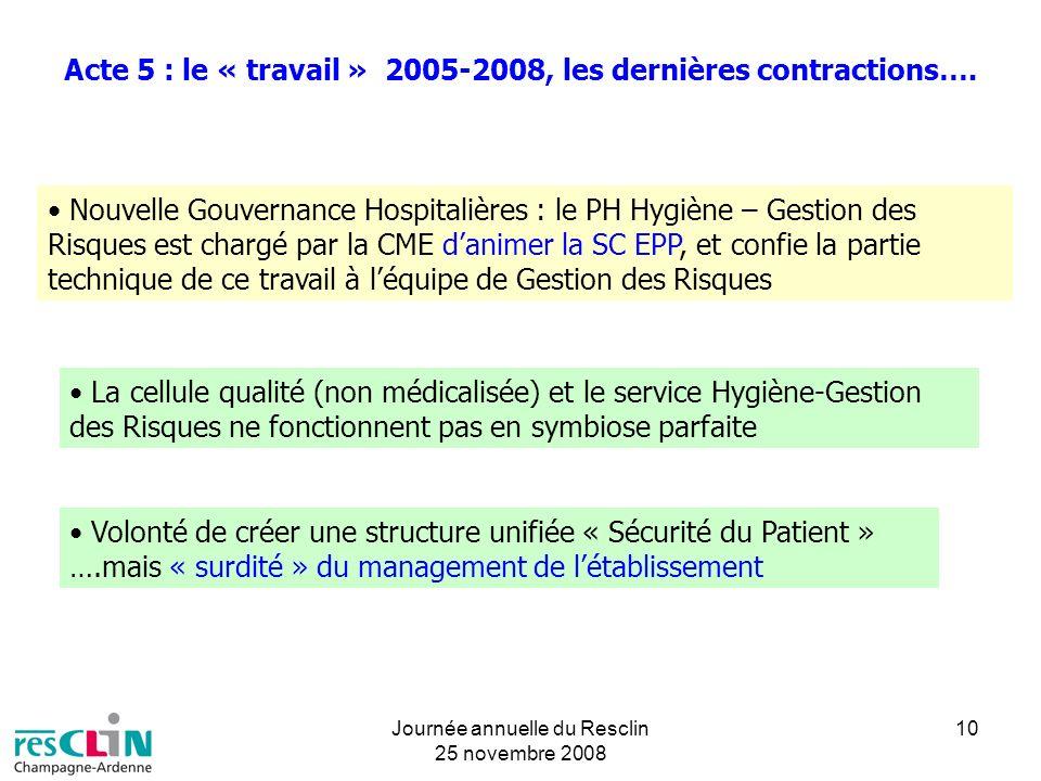 Journée annuelle du Resclin 25 novembre 2008 10 Acte 5 : le « travail » 2005-2008, les dernières contractions…. Nouvelle Gouvernance Hospitalières : l
