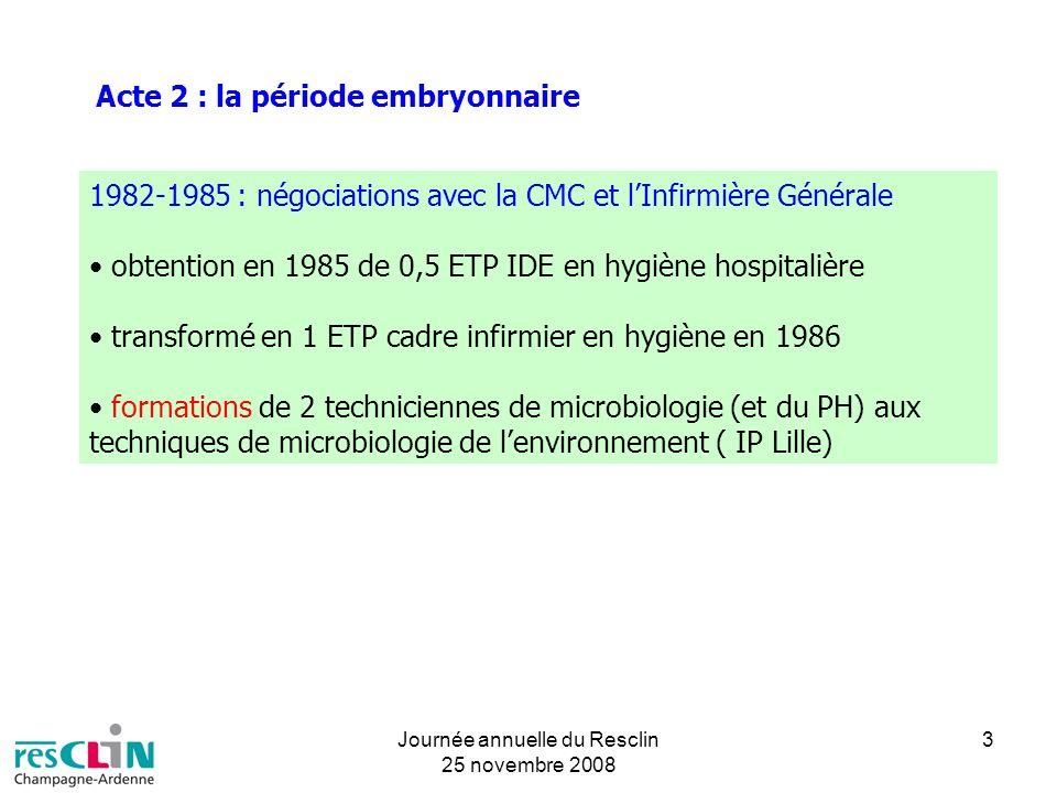 Journée annuelle du Resclin 25 novembre 2008 3 Acte 2 : la période embryonnaire 1982-1985 : négociations avec la CMC et lInfirmière Générale obtention