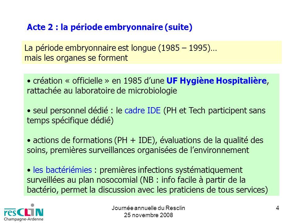 Journée annuelle du Resclin 25 novembre 2008 4 Acte 2 : la période embryonnaire (suite) La période embryonnaire est longue (1985 – 1995)… mais les org