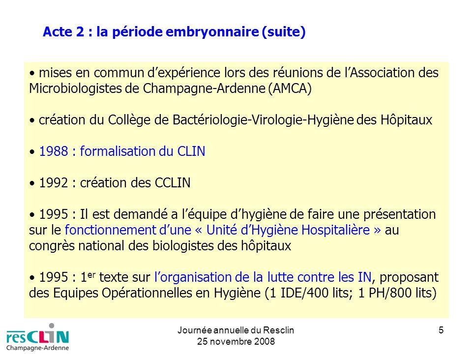 Journée annuelle du Resclin 25 novembre 2008 5 Acte 2 : la période embryonnaire (suite) mises en commun dexpérience lors des réunions de lAssociation