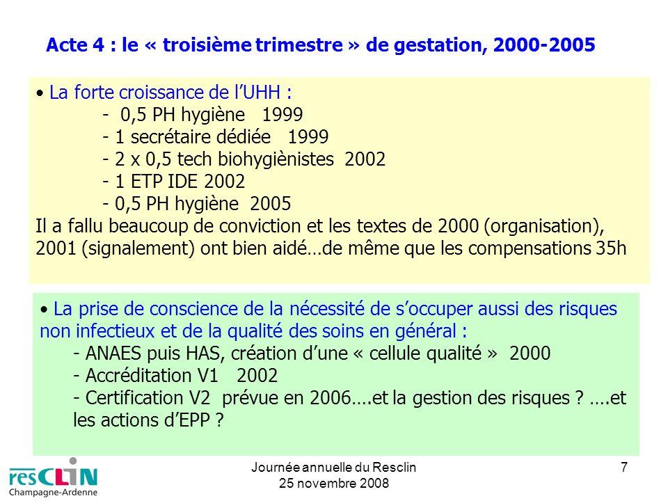Journée annuelle du Resclin 25 novembre 2008 7 Acte 4 : le « troisième trimestre » de gestation, 2000-2005 La forte croissance de lUHH : - 0,5 PH hygi
