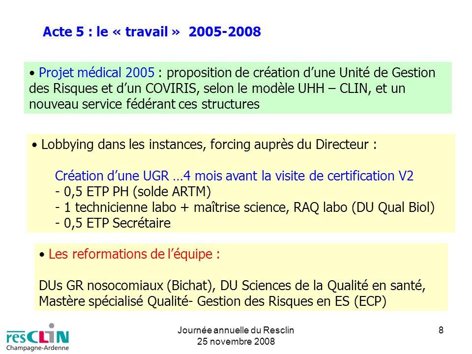 Journée annuelle du Resclin 25 novembre 2008 8 Acte 5 : le « travail » 2005-2008 Projet médical 2005 : proposition de création dune Unité de Gestion d