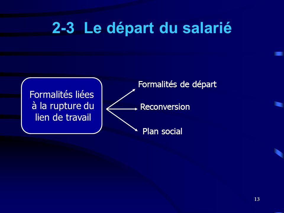 13 2-3 Le départ du salarié Formalités liées à la rupture du lien de travail Formalités de départ Reconversion Plan social