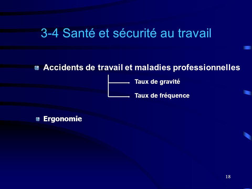 18 3-4 Santé et sécurité au travail Accidents de travail et maladies professionnelles Ergonomie Taux de gravité Taux de fréquence
