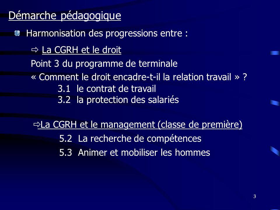 3 Démarche pédagogique Harmonisation des progressions entre : La CGRH et le droit Point 3 du programme de terminale « Comment le droit encadre-t-il la