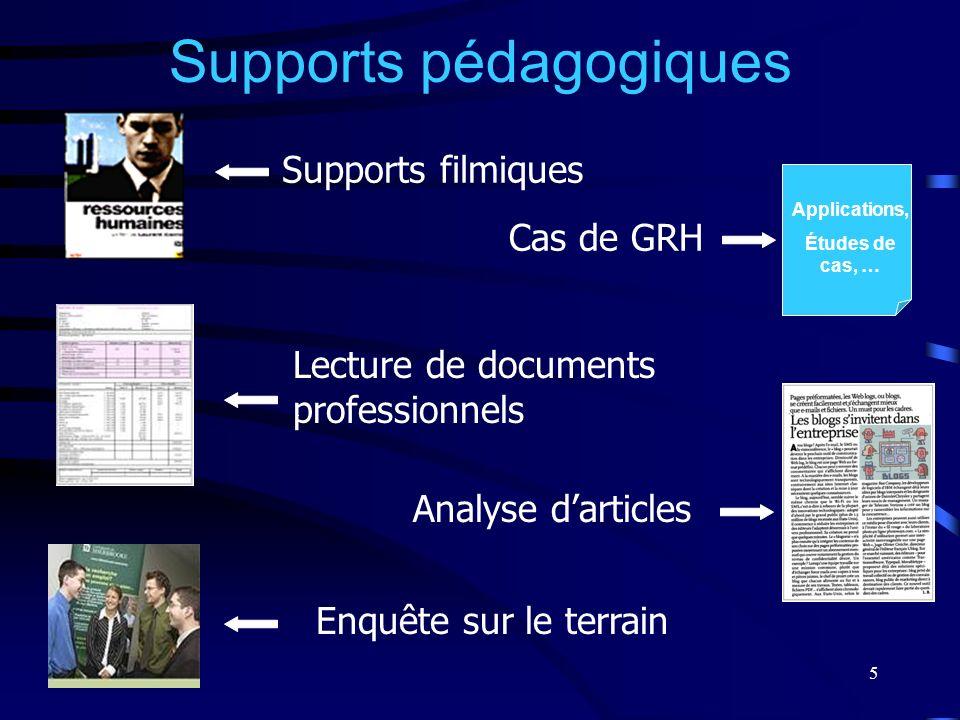5 Supports pédagogiques Supports filmiques Cas de GRH Lecture de documents professionnels Analyse darticles Applications, Études de cas, … Enquête sur