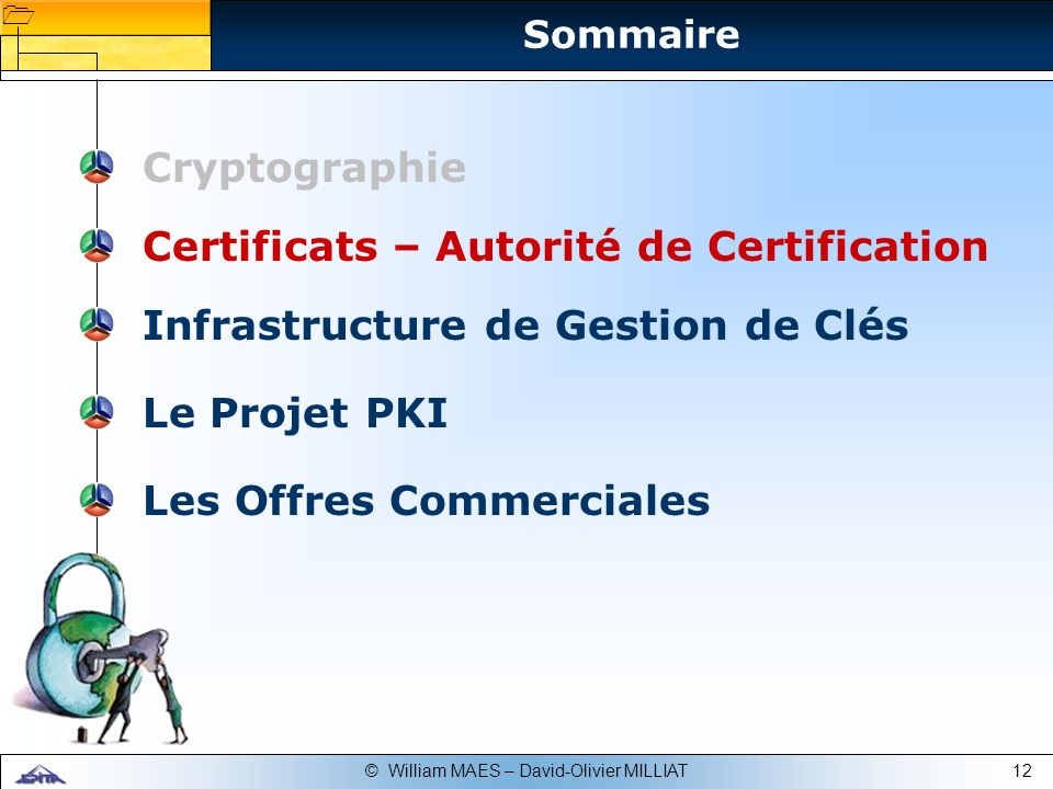12© William MAES – David-Olivier MILLIAT Certificats – Autorité de Certification Infrastructure de Gestion de Clés Le Projet PKI Cryptographie Les Off