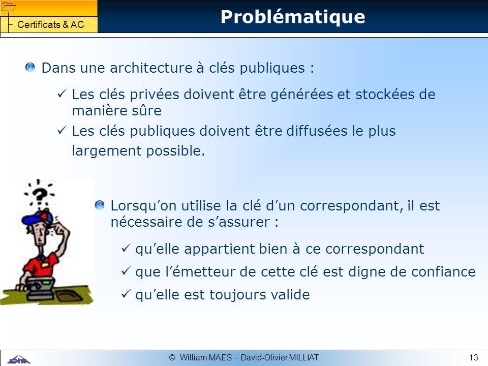 13© William MAES – David-Olivier MILLIAT Problématique Dans une architecture à clés publiques : Les clés privées doivent être générées et stockées de
