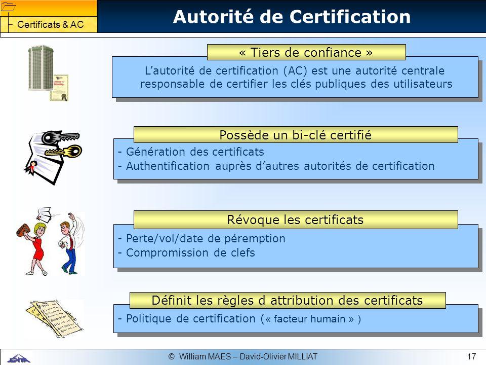 17© William MAES – David-Olivier MILLIAT Autorité de Certification Lautorité de certification (AC) est une autorité centrale responsable de certifier