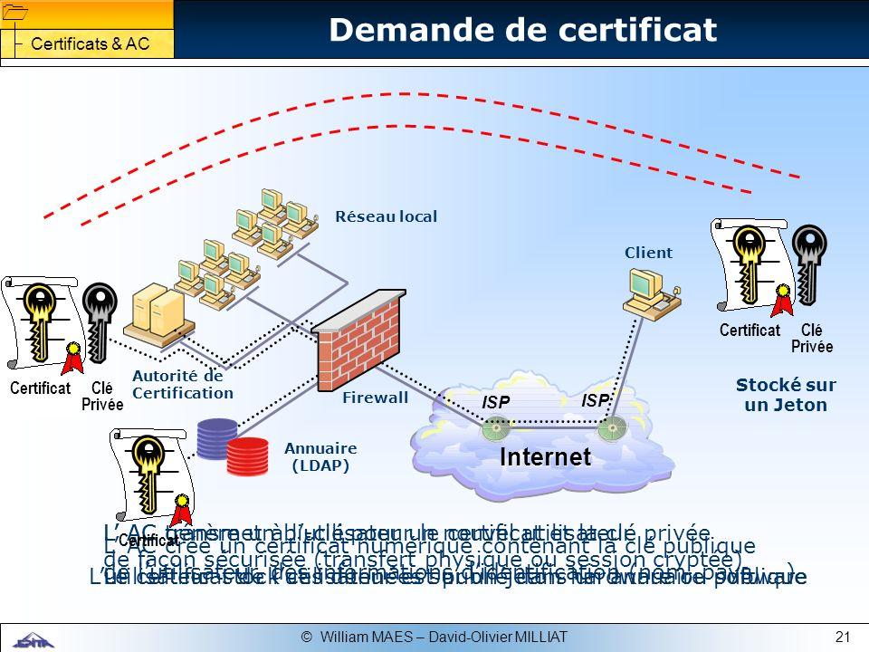 21© William MAES – David-Olivier MILLIAT Demande de certificat L AC génère un bi-clé pour un nouvel utilisateur Internet ISP Autorité de Certification