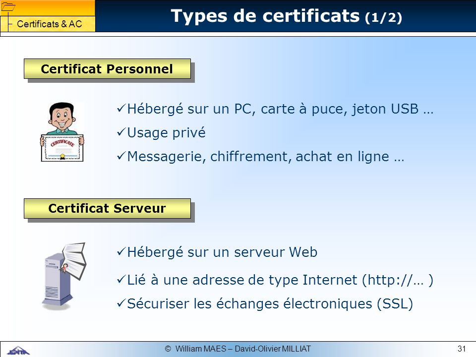 31© William MAES – David-Olivier MILLIAT Types de certificats (1/2) Hébergé sur un PC, carte à puce, jeton USB … Usage privé Messagerie, chiffrement,