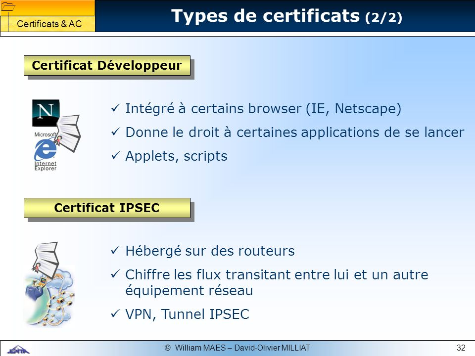 32© William MAES – David-Olivier MILLIAT Types de certificats (2/2) Intégré à certains browser (IE, Netscape) Donne le droit à certaines applications