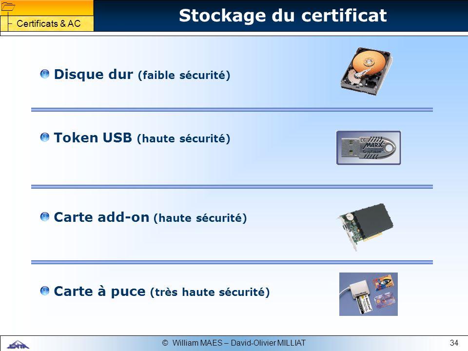 34© William MAES – David-Olivier MILLIAT Stockage du certificat Disque dur (faible sécurité) Token USB (haute sécurité) Carte add-on (haute sécurité)