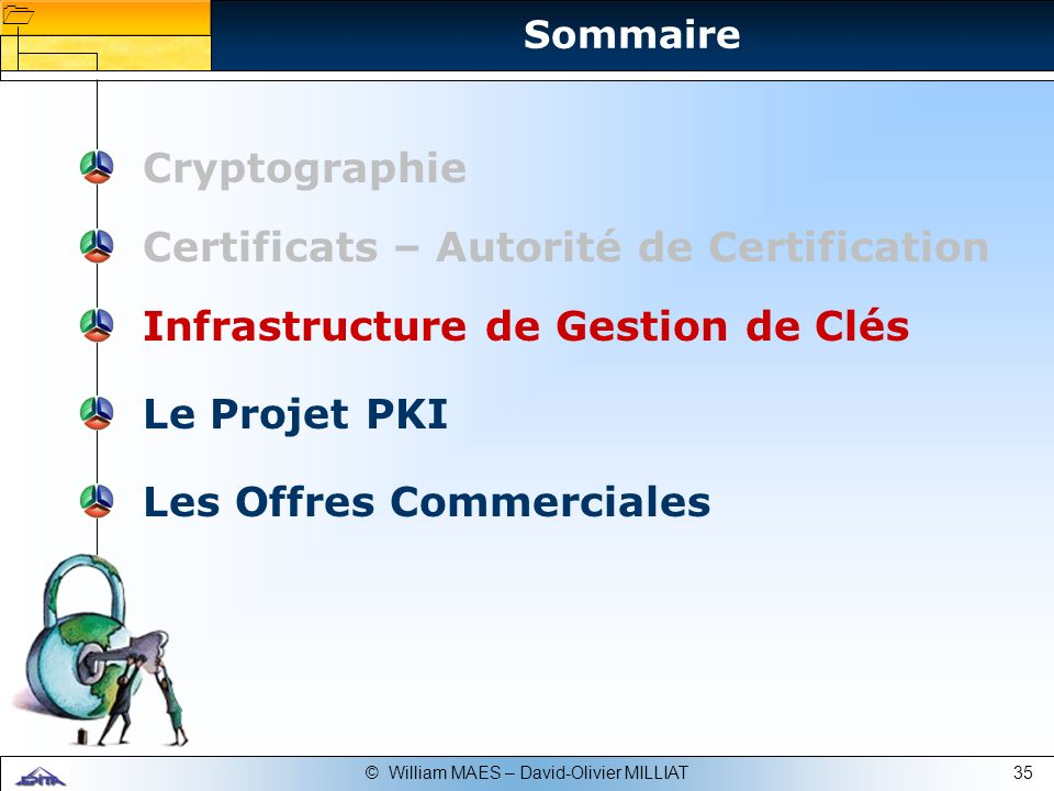 35© William MAES – David-Olivier MILLIAT Certificats – Autorité de Certification Infrastructure de Gestion de Clés Le Projet PKI Cryptographie Les Off