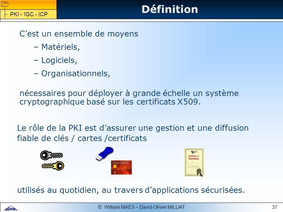 37© William MAES – David-Olivier MILLIAT Le rôle de la PKI est dassurer une gestion et une diffusion fiable de clés / cartes /certificats utilisés au