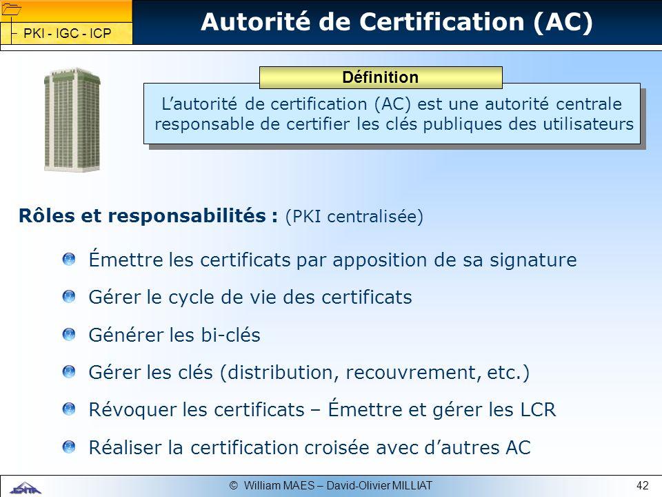 42© William MAES – David-Olivier MILLIAT Lautorité de certification (AC) est une autorité centrale responsable de certifier les clés publiques des uti