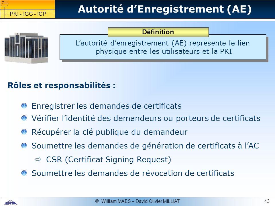 43© William MAES – David-Olivier MILLIAT Enregistrer les demandes de certificats Vérifier lidentité des demandeurs ou porteurs de certificats Récupére