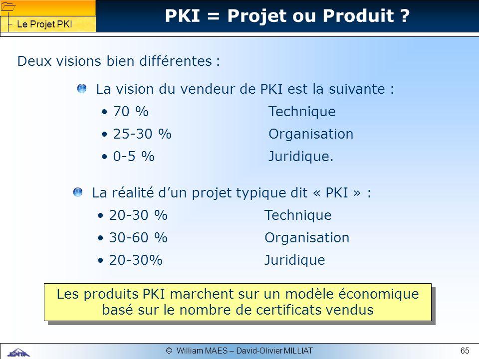 65© William MAES – David-Olivier MILLIAT Deux visions bien différentes : Le Projet PKI PKI = Projet ou Produit ? Les produits PKI marchent sur un modè