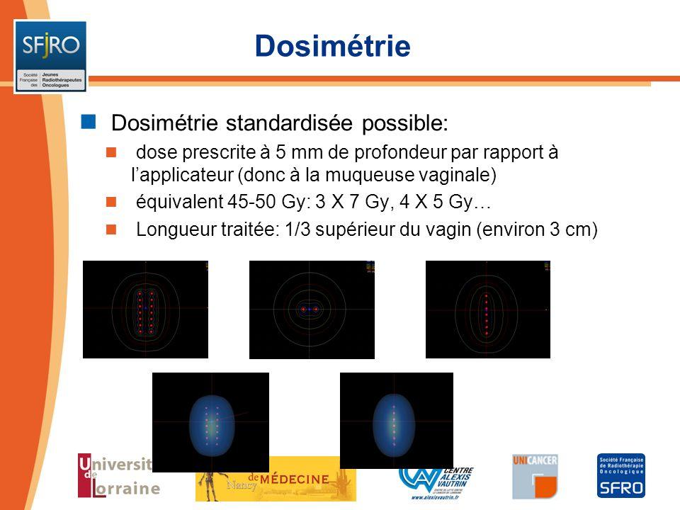 Dosimétrie Dosimétrie standardisée possible: dose prescrite à 5 mm de profondeur par rapport à lapplicateur (donc à la muqueuse vaginale) équivalent 4
