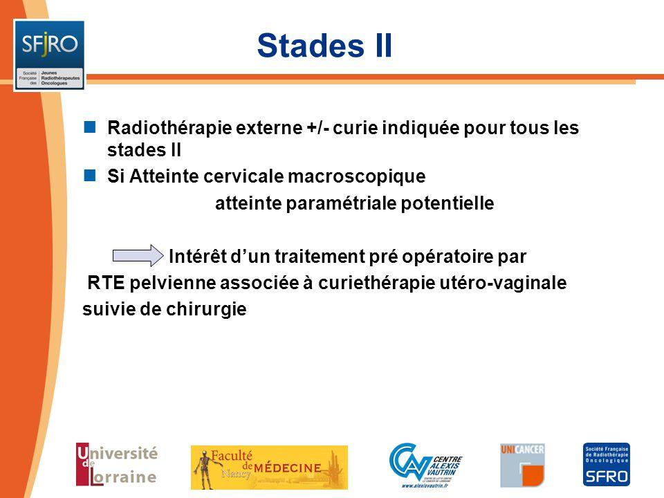 Stades II Radiothérapie externe +/- curie indiquée pour tous les stades II Si Atteinte cervicale macroscopique atteinte paramétriale potentielle Intér