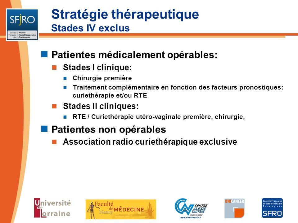 Stratégie thérapeutique Stades IV exclus Patientes médicalement opérables: Stades I clinique: Chirurgie première Traitement complémentaire en fonction