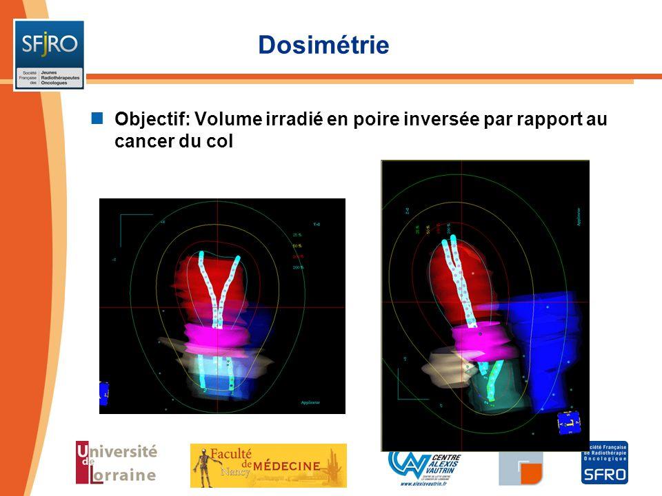 Dosimétrie Objectif: Volume irradié en poire inversée par rapport au cancer du col
