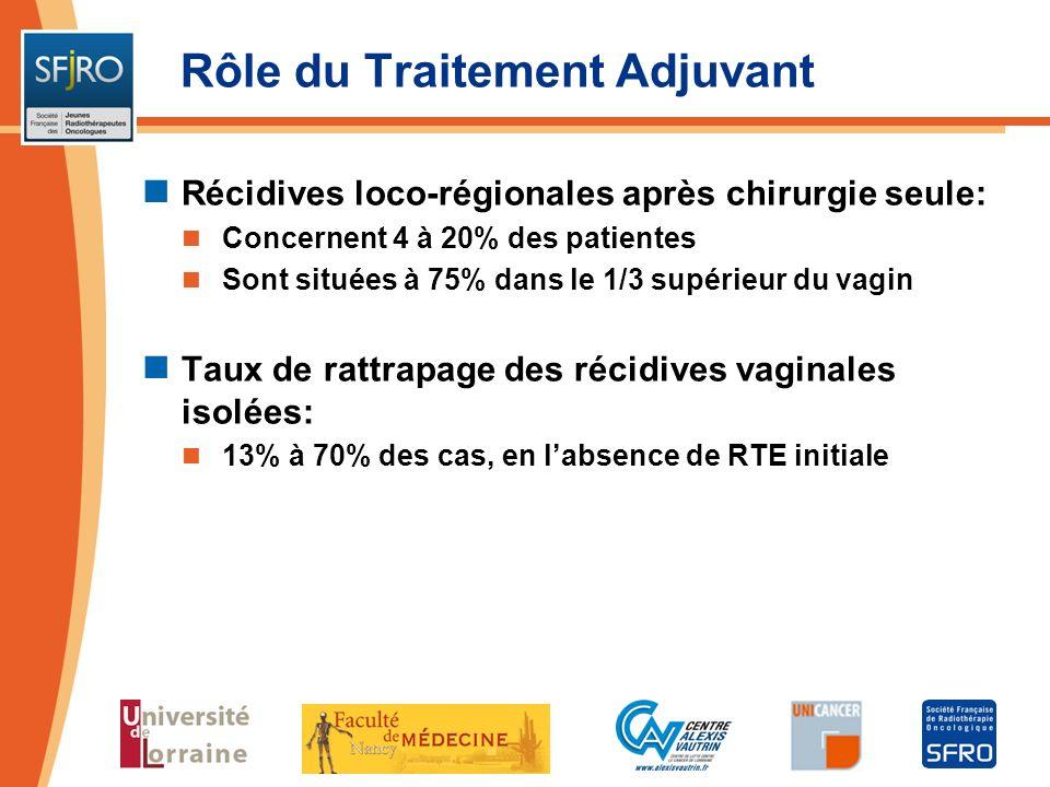 Rôle du Traitement Adjuvant Récidives loco-régionales après chirurgie seule: Concernent 4 à 20% des patientes Sont situées à 75% dans le 1/3 supérieur