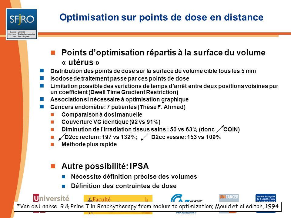 Optimisation sur points de dose en distance Points doptimisation répartis à la surface du volume « utérus » Distribution des points de dose sur la sur