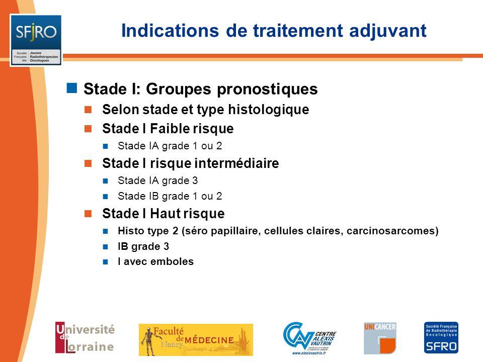 Indications de traitement adjuvant Stade I: Groupes pronostiques Selon stade et type histologique Stade I Faible risque Stade IA grade 1 ou 2 Stade I