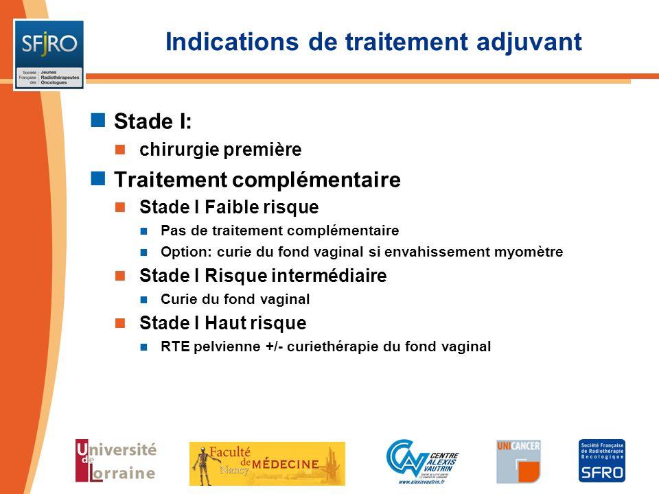 Indications de traitement adjuvant Stade I: chirurgie première Traitement complémentaire Stade I Faible risque Pas de traitement complémentaire Option