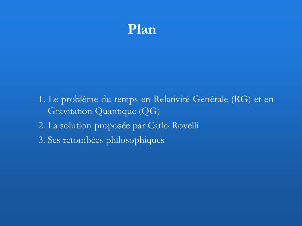 1. Le problème du temps en Relativité Générale (RG) et en Gravitation Quantique (QG) 2. La solution proposée par Carlo Rovelli 3. Ses retombées philos