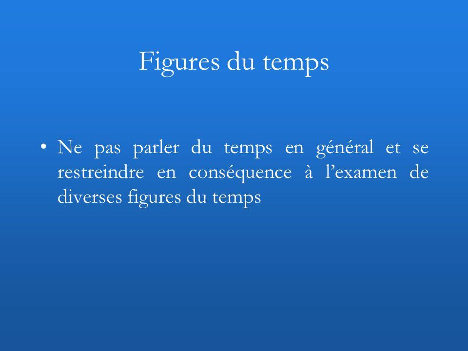 Figures du temps Ne pas parler du temps en général et se restreindre en conséquence à lexamen de diverses figures du temps