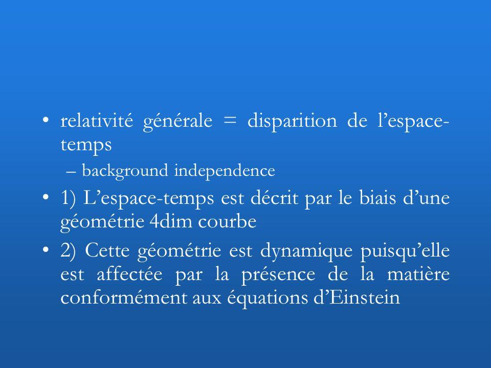 relativité générale = disparition de lespace- temps –background independence 1) Lespace-temps est décrit par le biais dune géométrie 4dim courbe 2) Ce