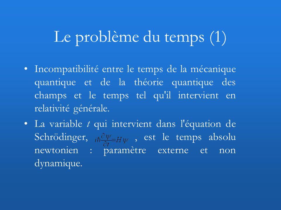 Le problème du temps (1) Incompatibilité entre le temps de la mécanique quantique et de la théorie quantique des champs et le temps tel qu'il intervie
