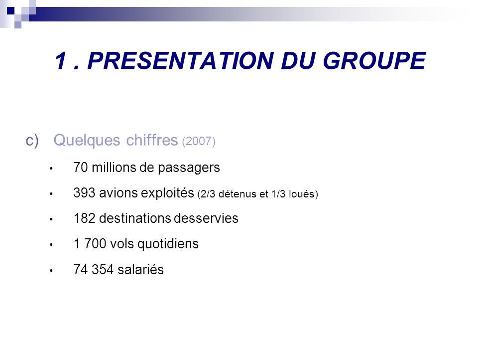 1. PRESENTATION DU GROUPE c)Quelques chiffres (2007) 70 millions de passagers 393 avions exploités (2/3 détenus et 1/3 loués) 182 destinations desserv