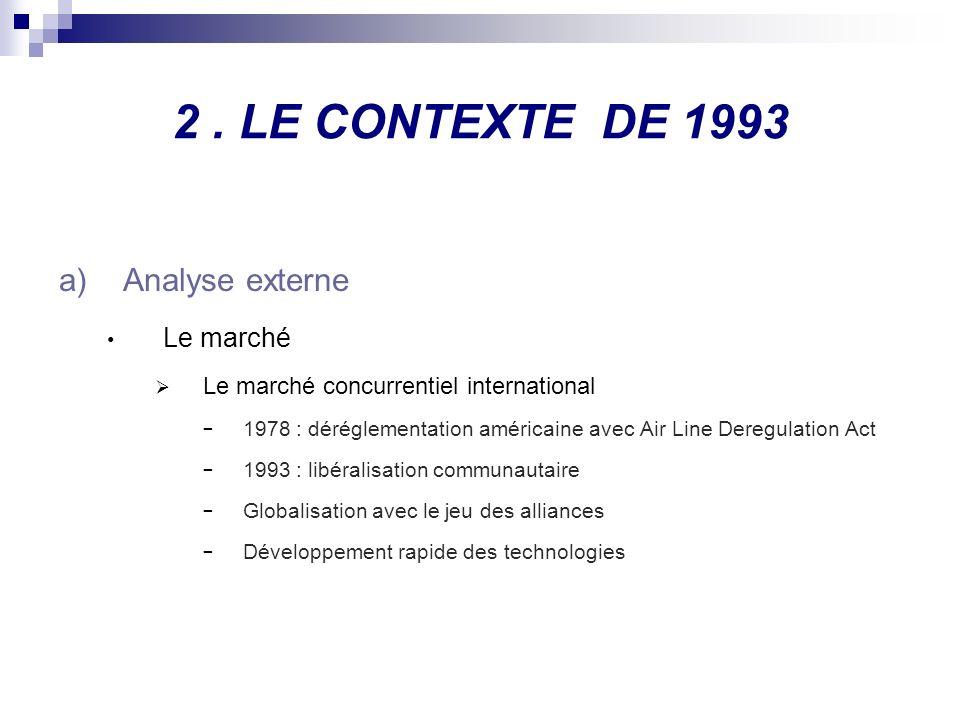 2. LE CONTEXTE DE 1993 a)Analyse externe Le marché Le marché concurrentiel international 1978 : déréglementation américaine avec Air Line Deregulation