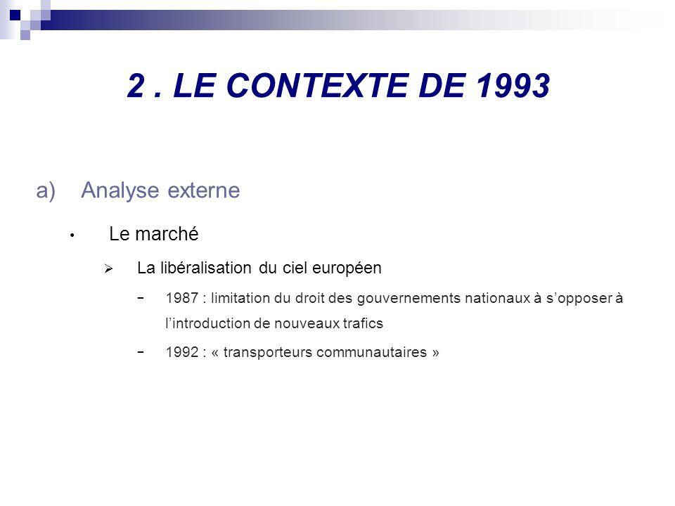 2. LE CONTEXTE DE 1993 a)Analyse externe Le marché La libéralisation du ciel européen 1987 : limitation du droit des gouvernements nationaux à soppose