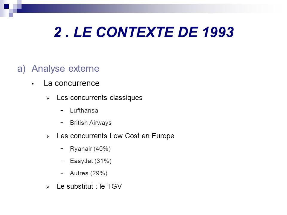2. LE CONTEXTE DE 1993 a)Analyse externe La concurrence Les concurrents classiques Lufthansa British Airways Les concurrents Low Cost en Europe Ryanai