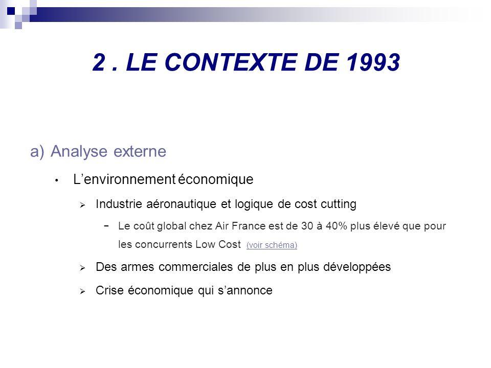 2. LE CONTEXTE DE 1993 a)Analyse externe Lenvironnement économique Industrie aéronautique et logique de cost cutting Le coût global chez Air France es