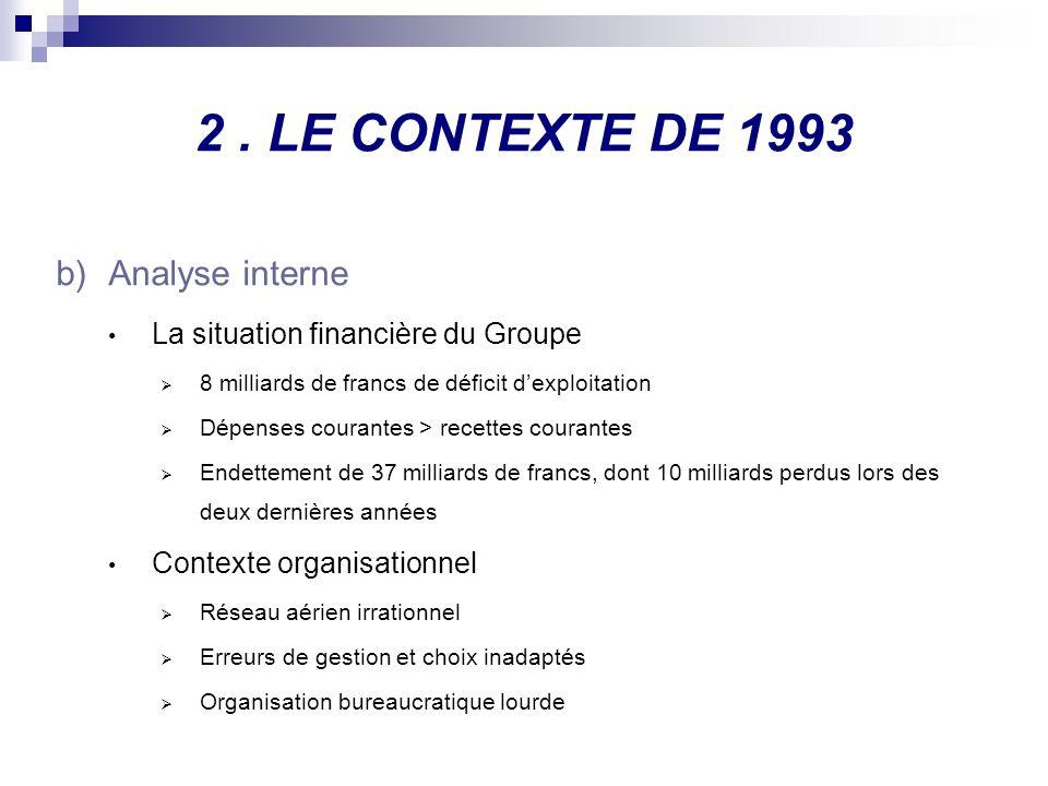 2. LE CONTEXTE DE 1993 b)Analyse interne La situation financière du Groupe 8 milliards de francs de déficit dexploitation Dépenses courantes > recette