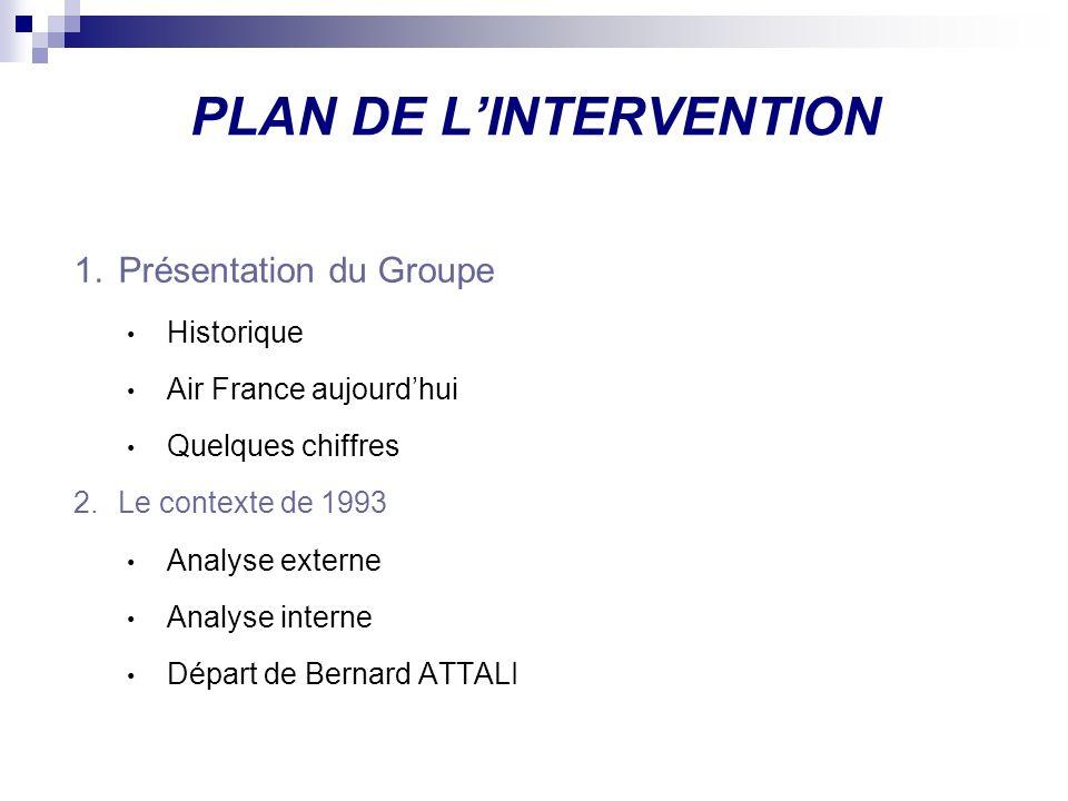 PLAN DE LINTERVENTION 1.Présentation du Groupe Historique Air France aujourdhui Quelques chiffres 2.Le contexte de 1993 Analyse externe Analyse intern