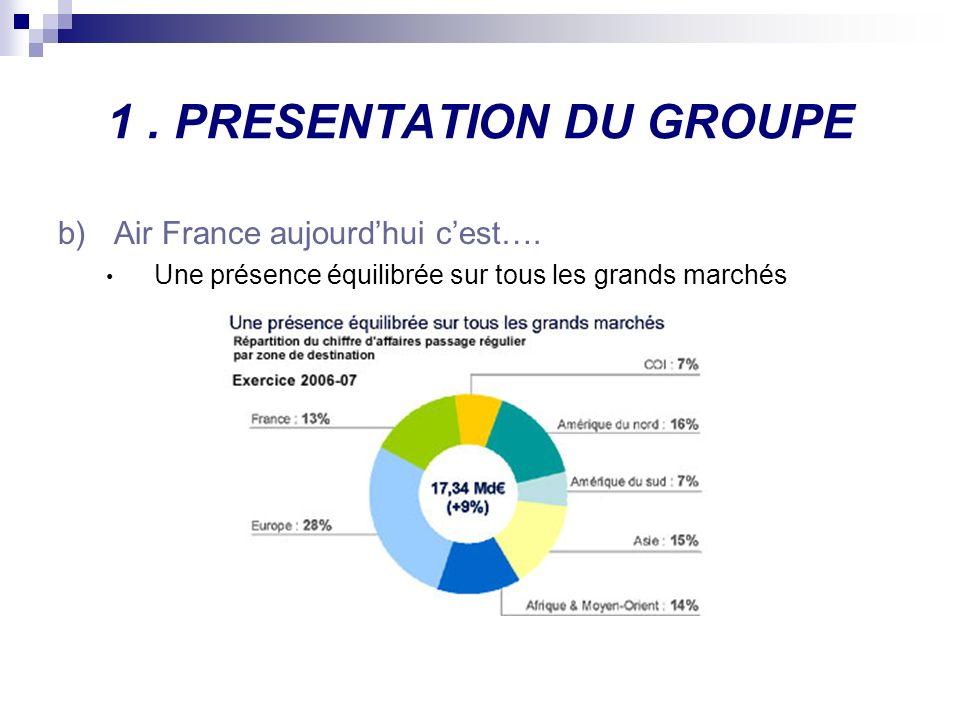 1. PRESENTATION DU GROUPE b)Air France aujourdhui cest…. Une présence équilibrée sur tous les grands marchés