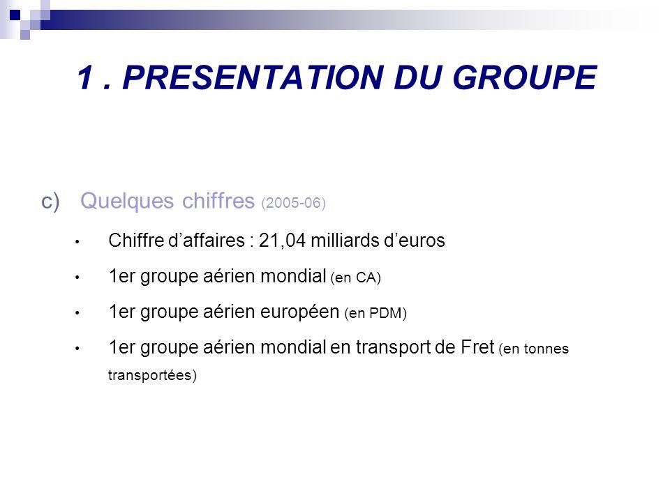 1. PRESENTATION DU GROUPE c)Quelques chiffres (2005-06) Chiffre daffaires : 21,04 milliards deuros 1er groupe aérien mondial (en CA) 1er groupe aérien